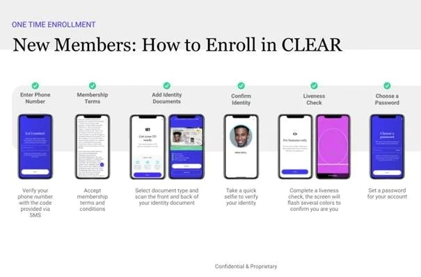 How to Enroll a free Account